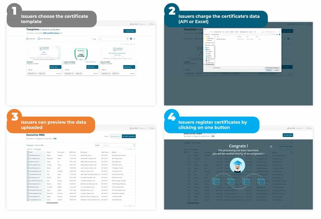 Certificate issuers user journey
